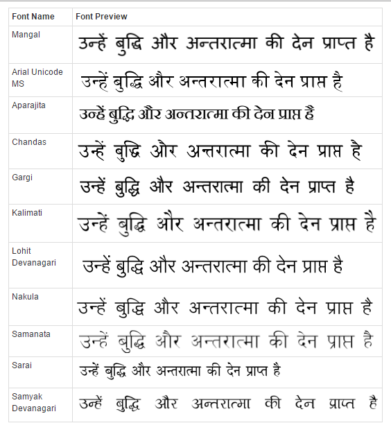 mangal hindi font  for windows 10