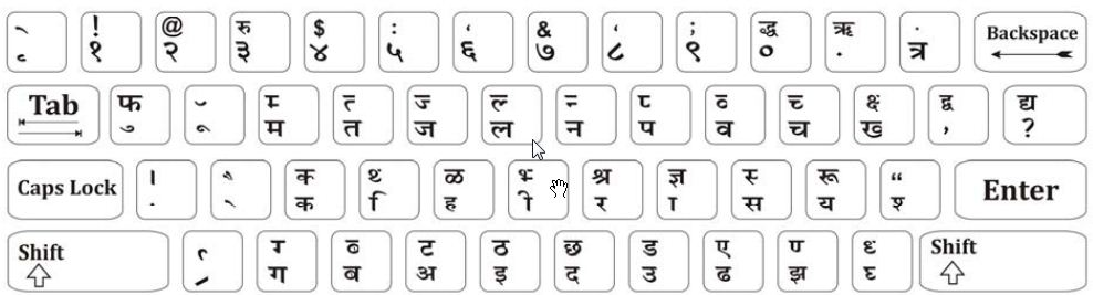 remington hindi unicode font keyboard windows 10